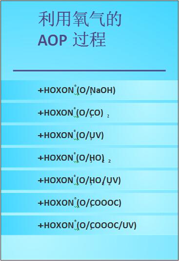 利用氧气的AOP过程